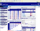 Deutsche Trading Platform